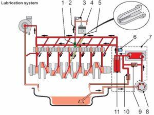 دامپر موتور لودر ولوو