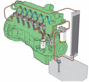 سیستم سوخت لودر ولوو