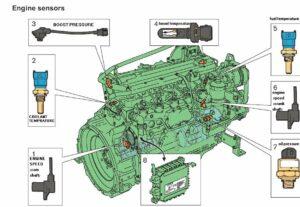 سنسور موتور لودر ولوو